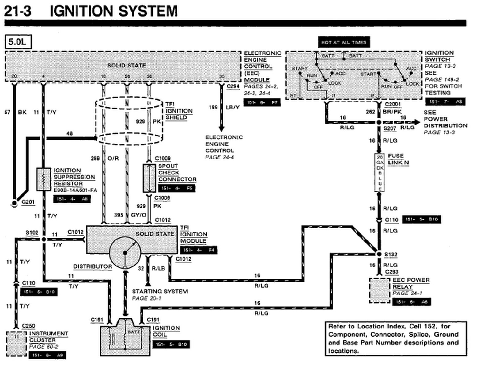 93 mustang wiring diagram ignition wiring diagram 93 mustang ignition wiring diagram 93 mustang at aneh.co