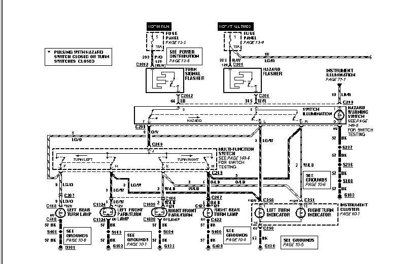 89 mustang headlight wiring diagram 89 mustang radio wiring diagram free picture